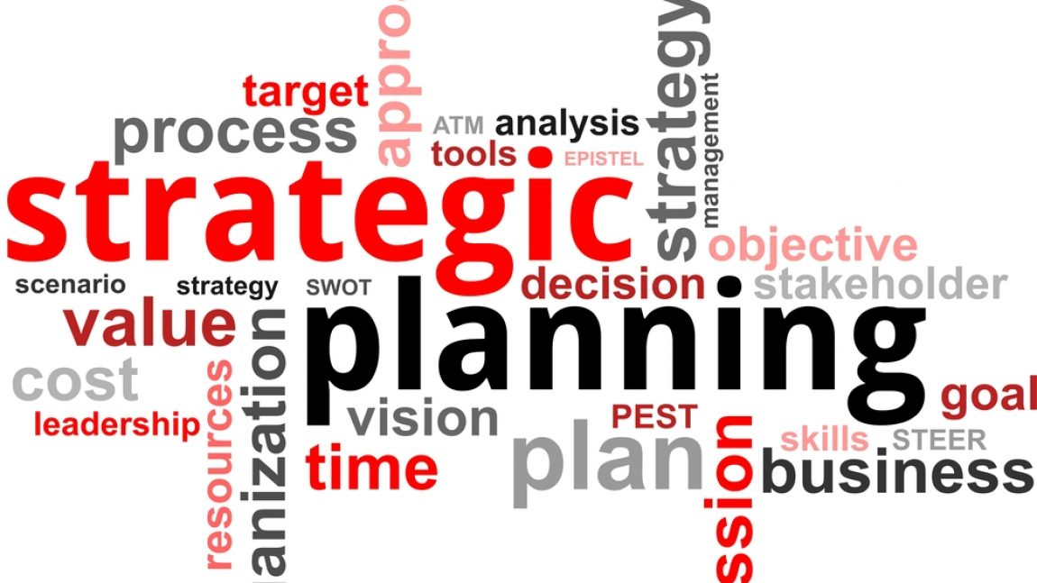 Is a Strategic Plan Really Necessary?  Answer the question for yourself in 856 Words.